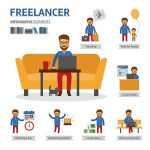 10 home based freelancer transcription jobs in the UK